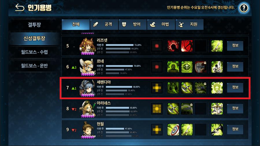 韓国版使用率
