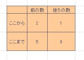 f:id:tohruyoshino:20200423120106j:plain