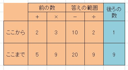 f:id:tohruyoshino:20200423173542j:plain