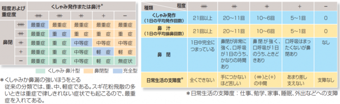 f:id:tohuzarashi:20180315160925p:plain