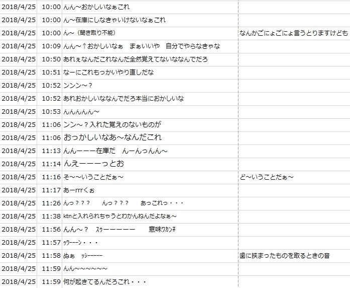 f:id:tohuzarashi:20180425214302j:plain