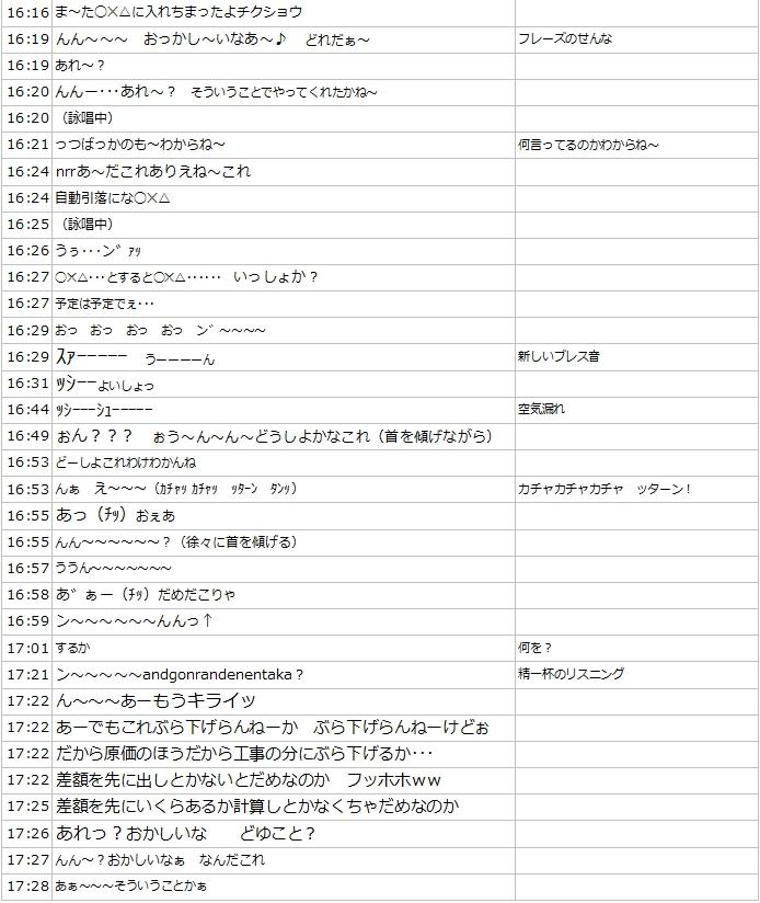 f:id:tohuzarashi:20180426213834j:plain