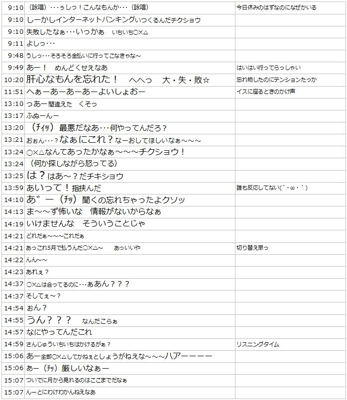 f:id:tohuzarashi:20180427202605j:plain