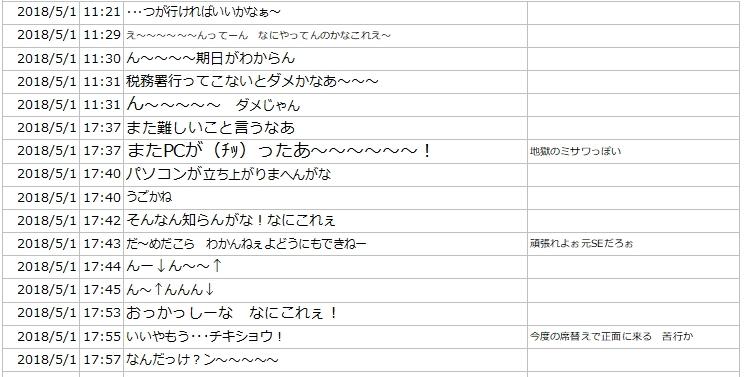 f:id:tohuzarashi:20180504102304j:plain