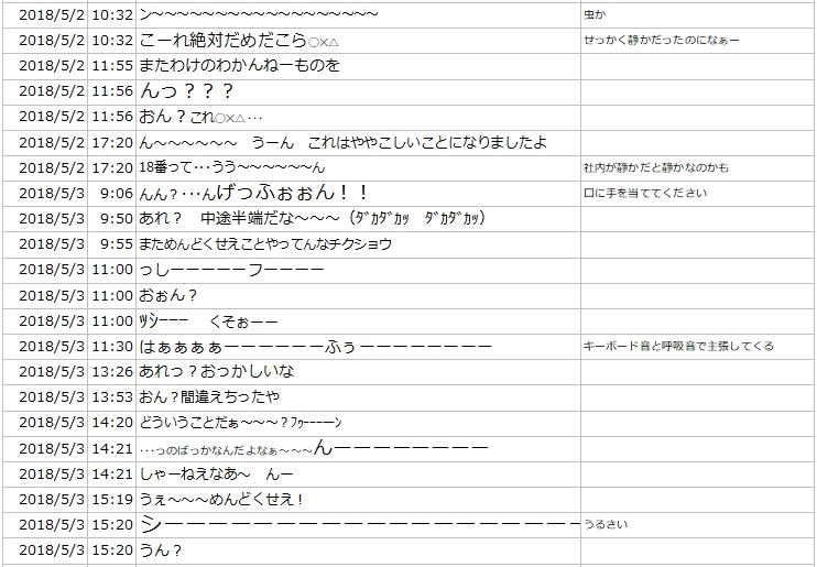 f:id:tohuzarashi:20180504102329j:plain
