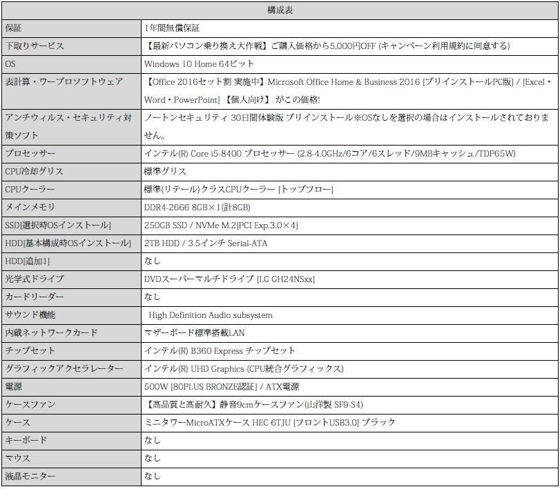 f:id:tohuzarashi:20190112001201j:plain