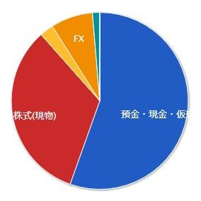 f:id:tohuzarashi:20190401101703j:plain