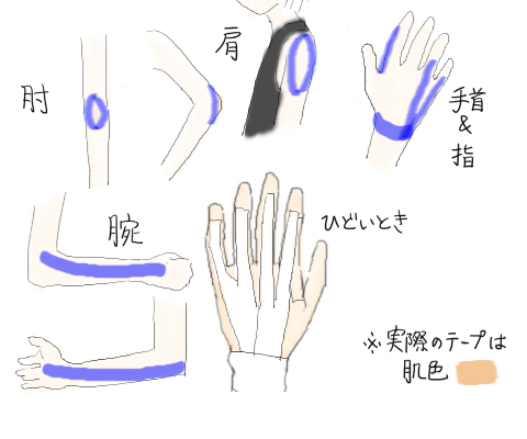 f:id:tohuzarashi:20190403151435j:plain