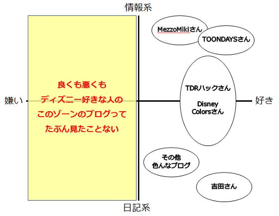 f:id:toka-ina:20161003181547p:plain