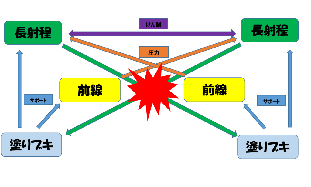 f:id:toka2083:20170217205727p:plain