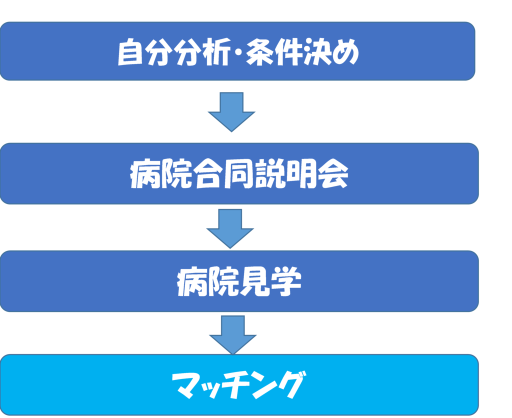f:id:toka2083:20170223133540p:plain