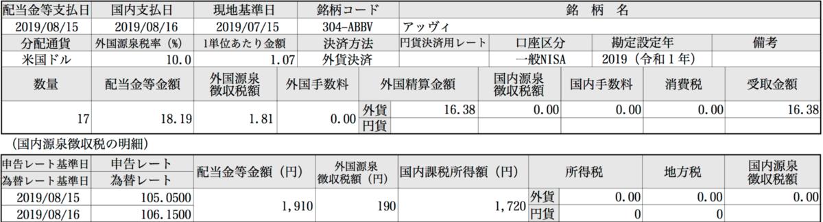 f:id:tokage1000neet:20190820210554p:plain