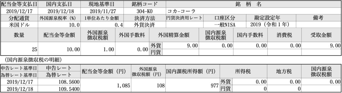 f:id:tokage1000neet:20191220203118p:plain