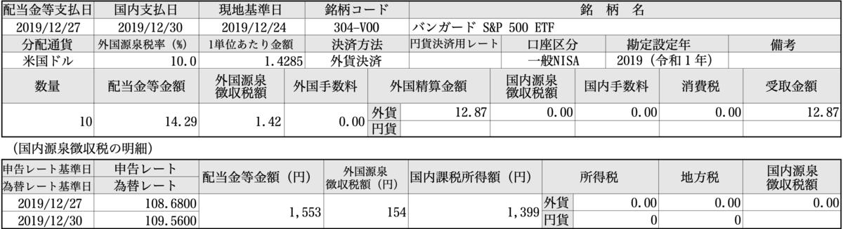 f:id:tokage1000neet:20200108201740p:plain