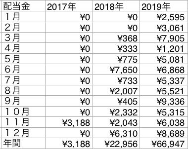 f:id:tokage1000neet:20200108202739p:plain