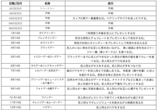 f:id:tokai_futbolsala318:20161209181709p:plain