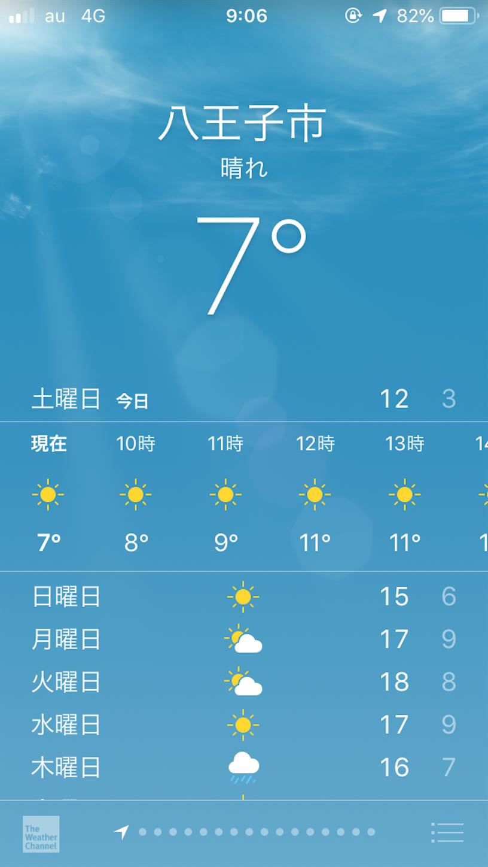 f:id:tokaido233:20181125210755p:image