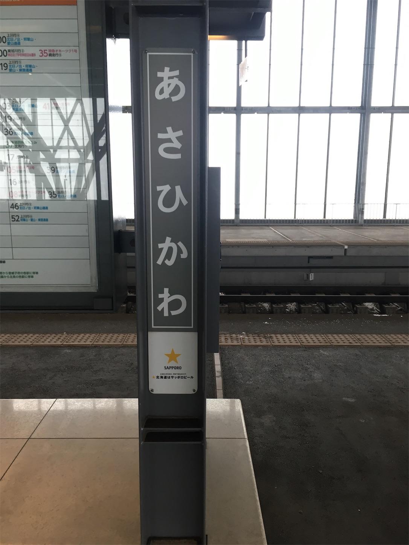 f:id:tokaido233:20190203100831j:image