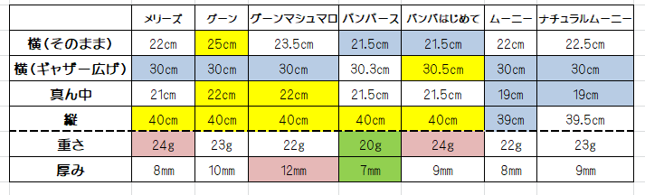 f:id:tokaman0105:20180605223206p:plain