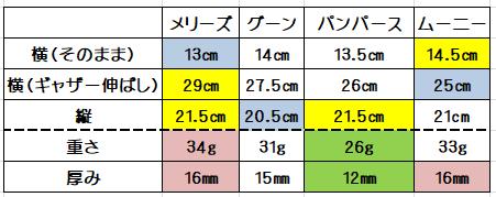 f:id:tokaman0105:20190127013041p:plain