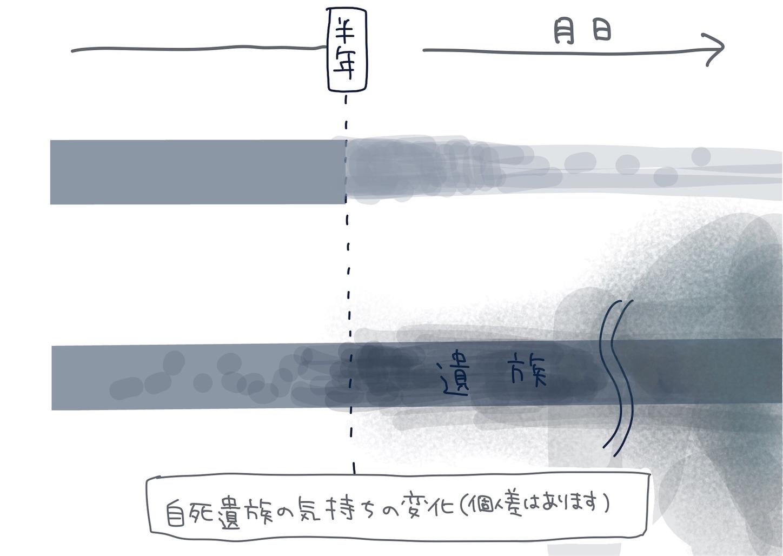 f:id:tokei02:20180903010003j:image