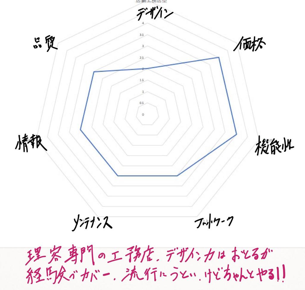f:id:tokeizikake:20181208150419j:plain