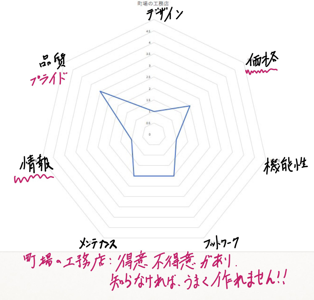 f:id:tokeizikake:20181208150638j:plain