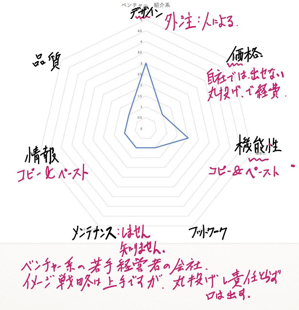 f:id:tokeizikake:20181208150837j:plain