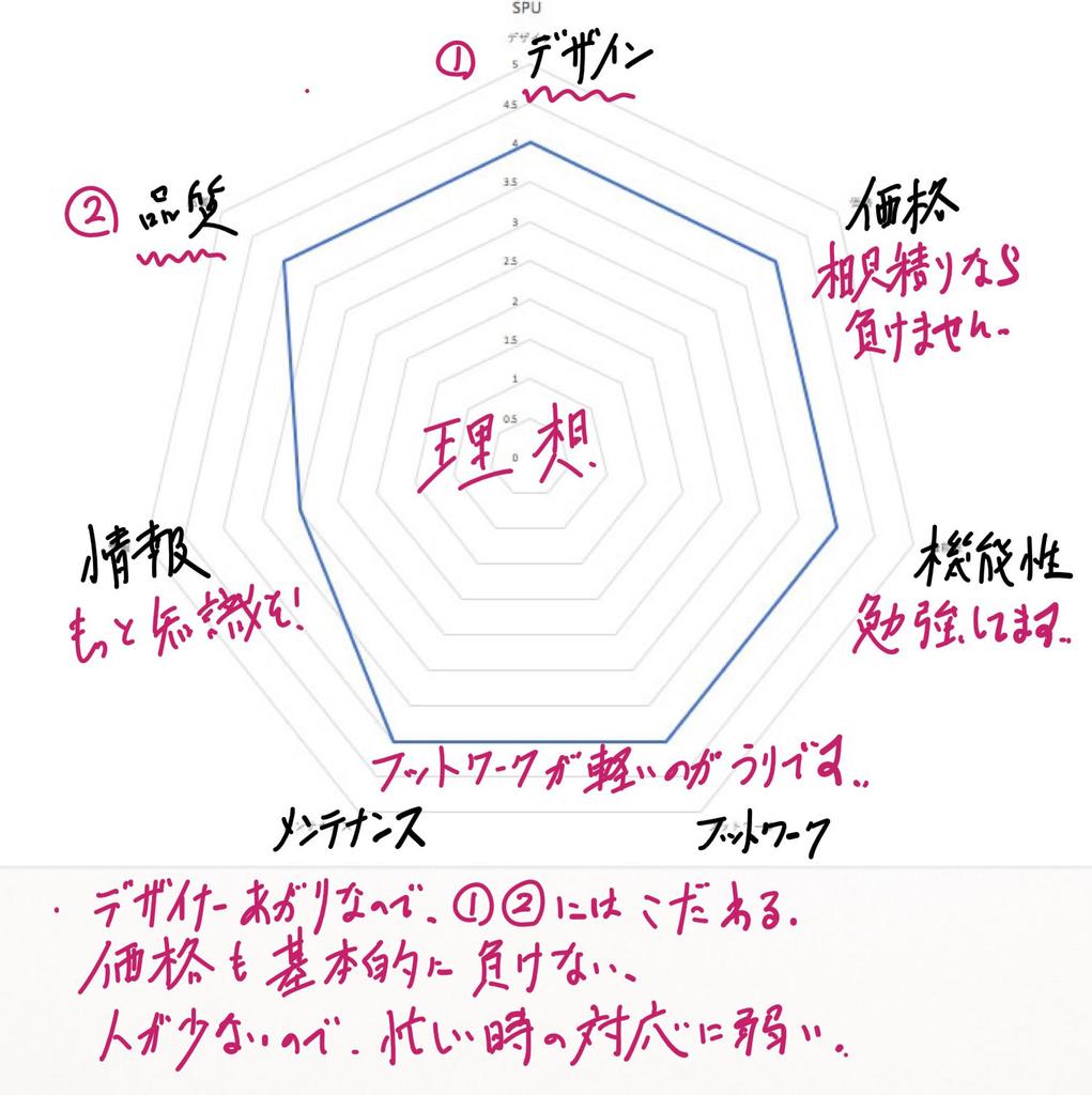 f:id:tokeizikake:20181208150905j:plain