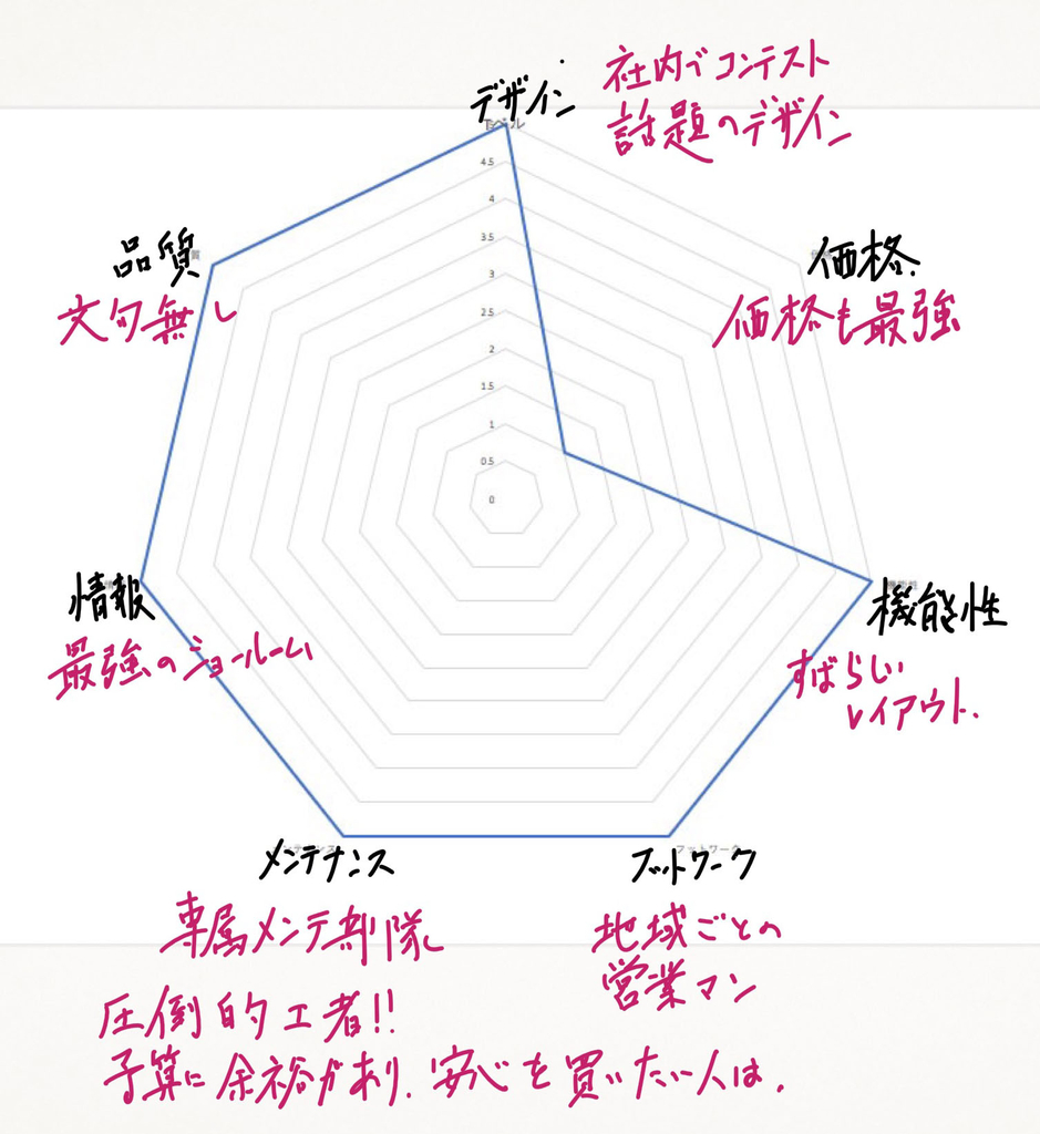 f:id:tokeizikake:20181208182337j:plain