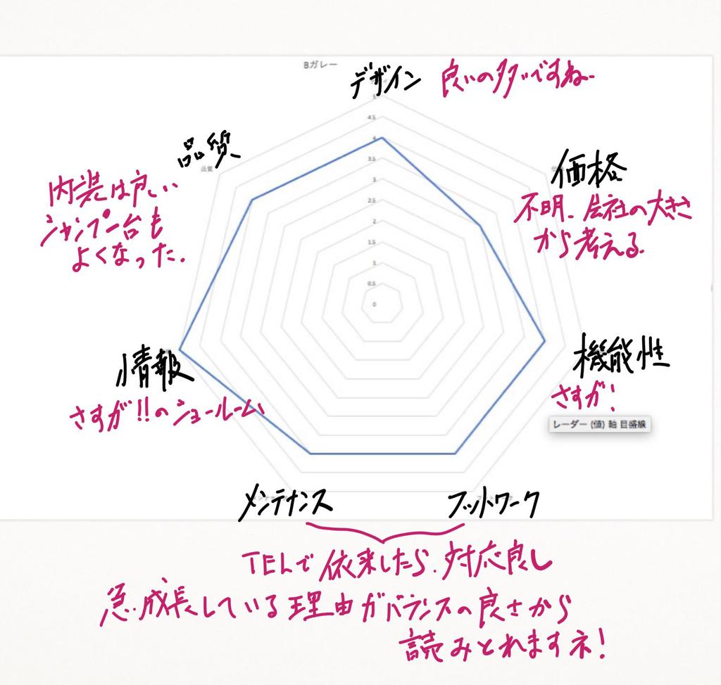 f:id:tokeizikake:20181208182418j:plain