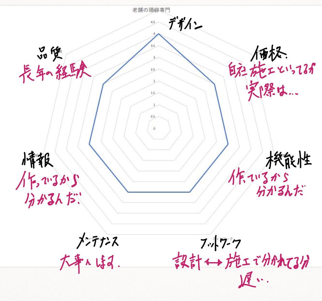 f:id:tokeizikake:20181208182754j:plain