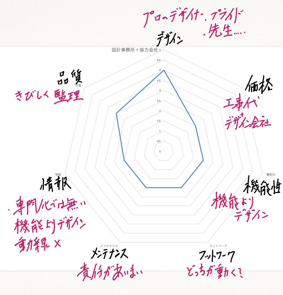 f:id:tokeizikake:20181208183420j:plain