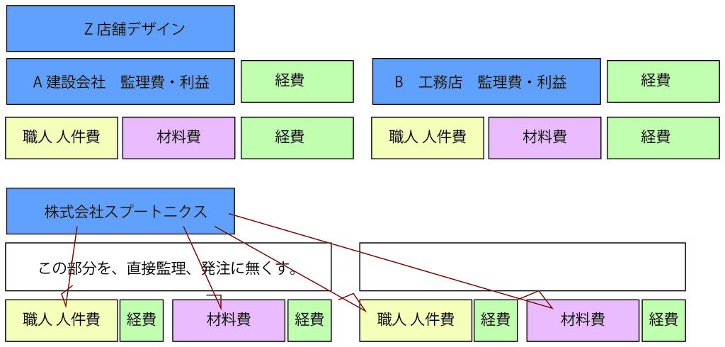 f:id:tokeizikake:20181215165845j:plain
