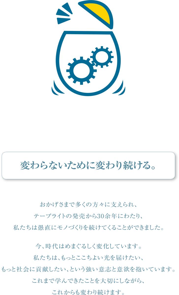 f:id:toki-openlab:20190508101103p:plain