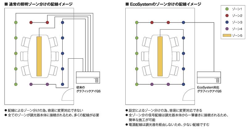 f:id:toki-openlab:20190510164138j:plain
