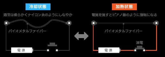 f:id:toki-openlab:20190530114932p:plain
