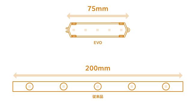 f:id:toki-openlab:20200218145352j:plain