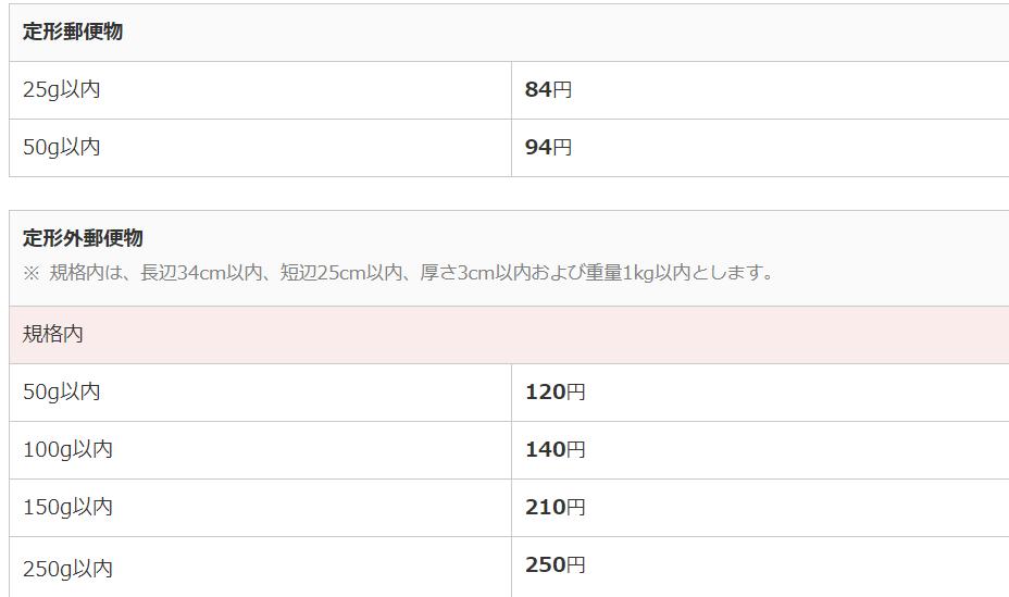 f:id:toki0215:20210430114619p:plain
