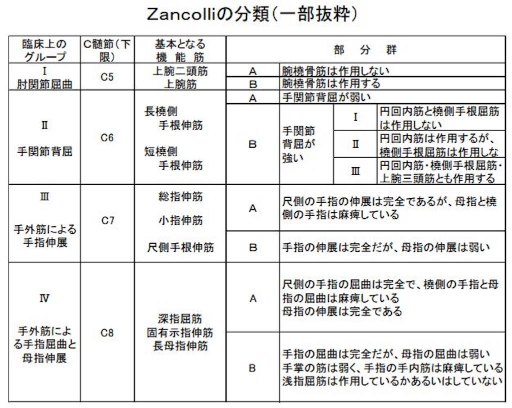 f:id:toki_mi-na:20191214212432j:image