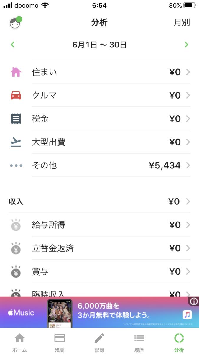 f:id:tokidokibike:20200702065845p:plain