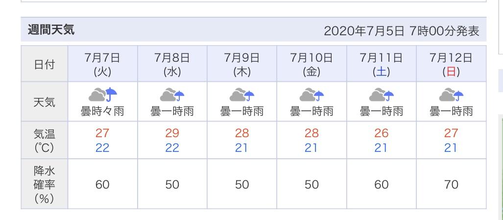 f:id:tokidokibike:20200705082800j:plain