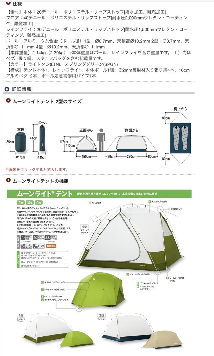f:id:tokidokibike:20200727084026j:plain