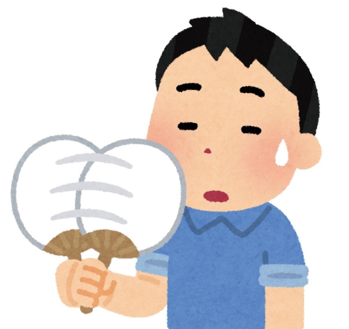 f:id:tokidokibike:20200811073817j:plain