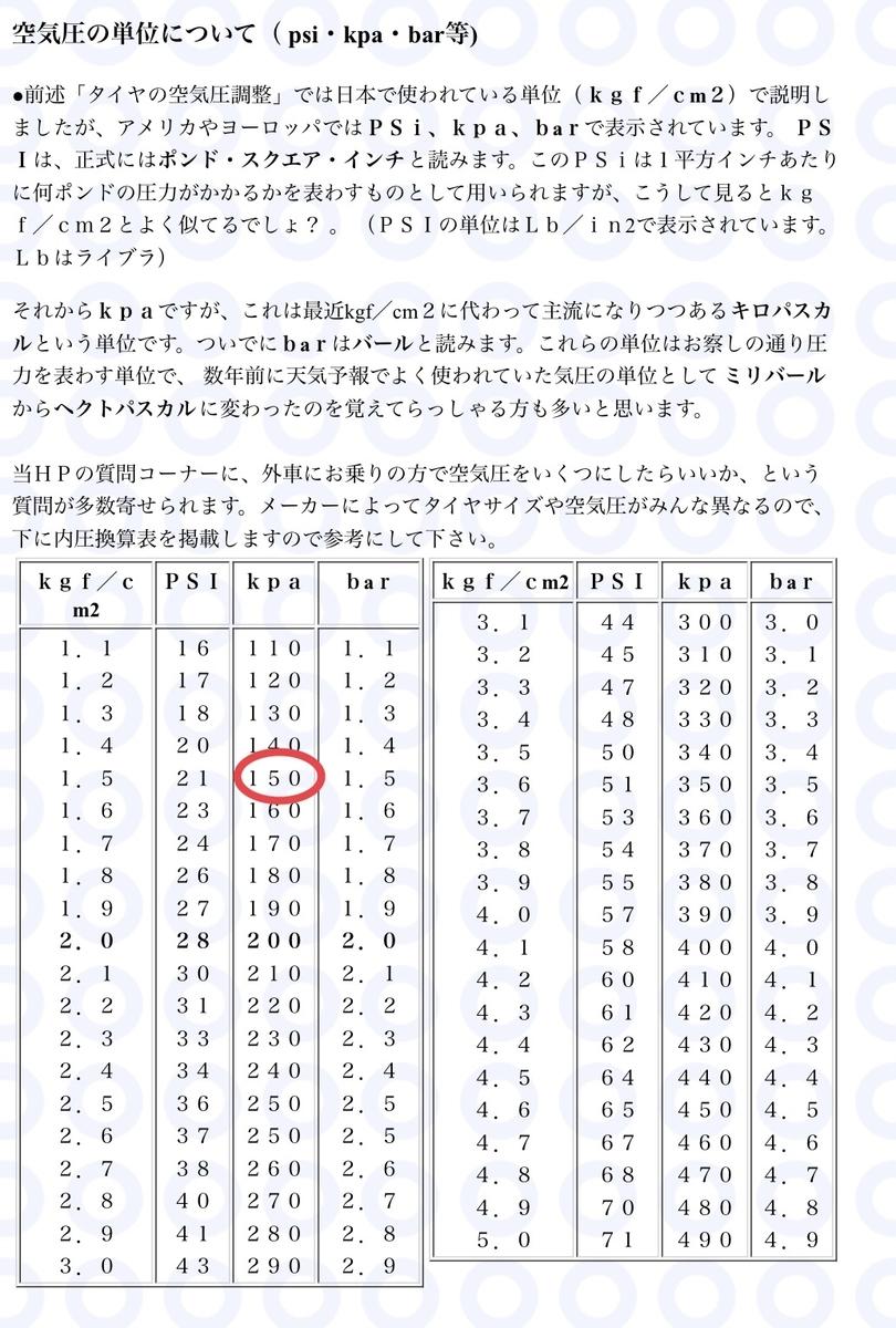 f:id:tokidokibike:20200925102229j:plain