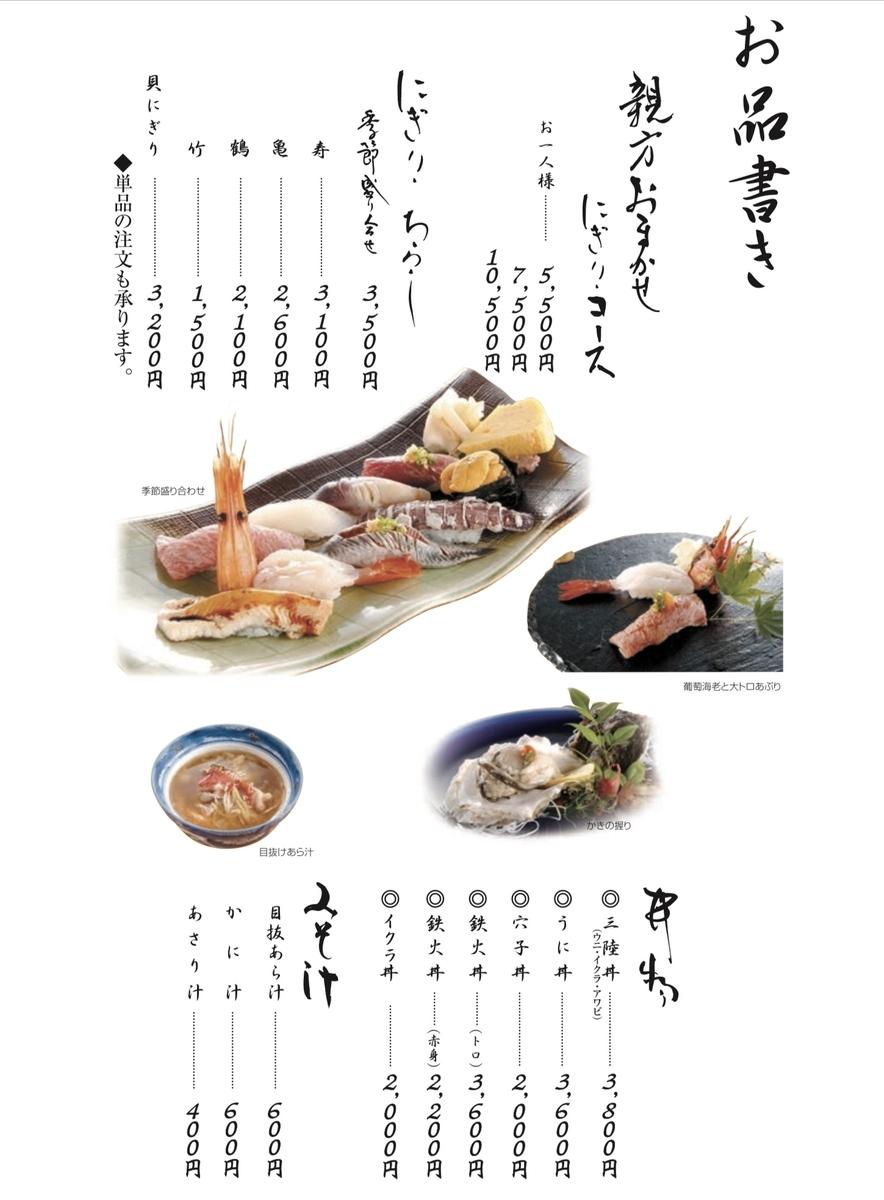 f:id:tokidokibike:20201102211322j:plain