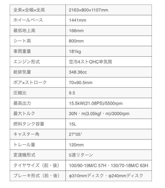 f:id:tokidokibike:20201212071353j:plain