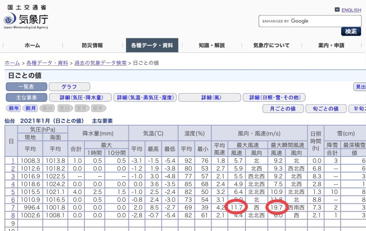 f:id:tokidokibike:20210109112405j:plain