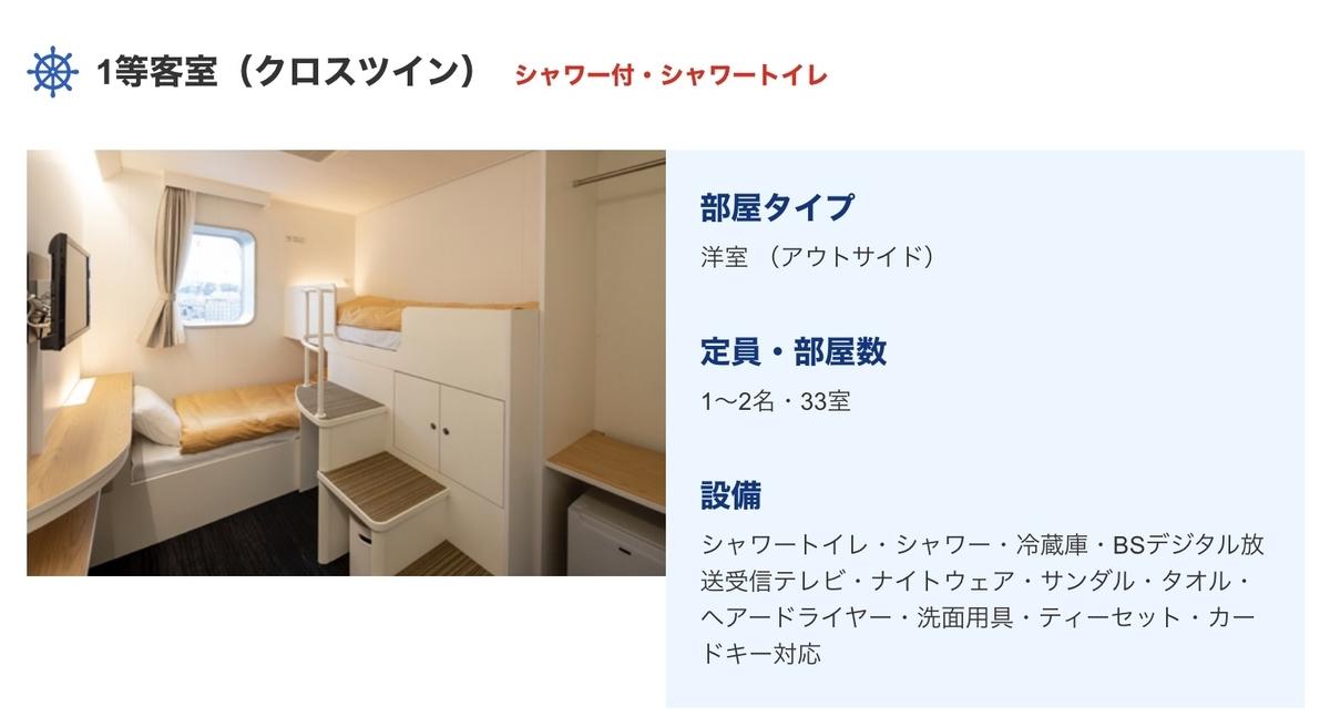 f:id:tokidokibike:20210122195817j:plain