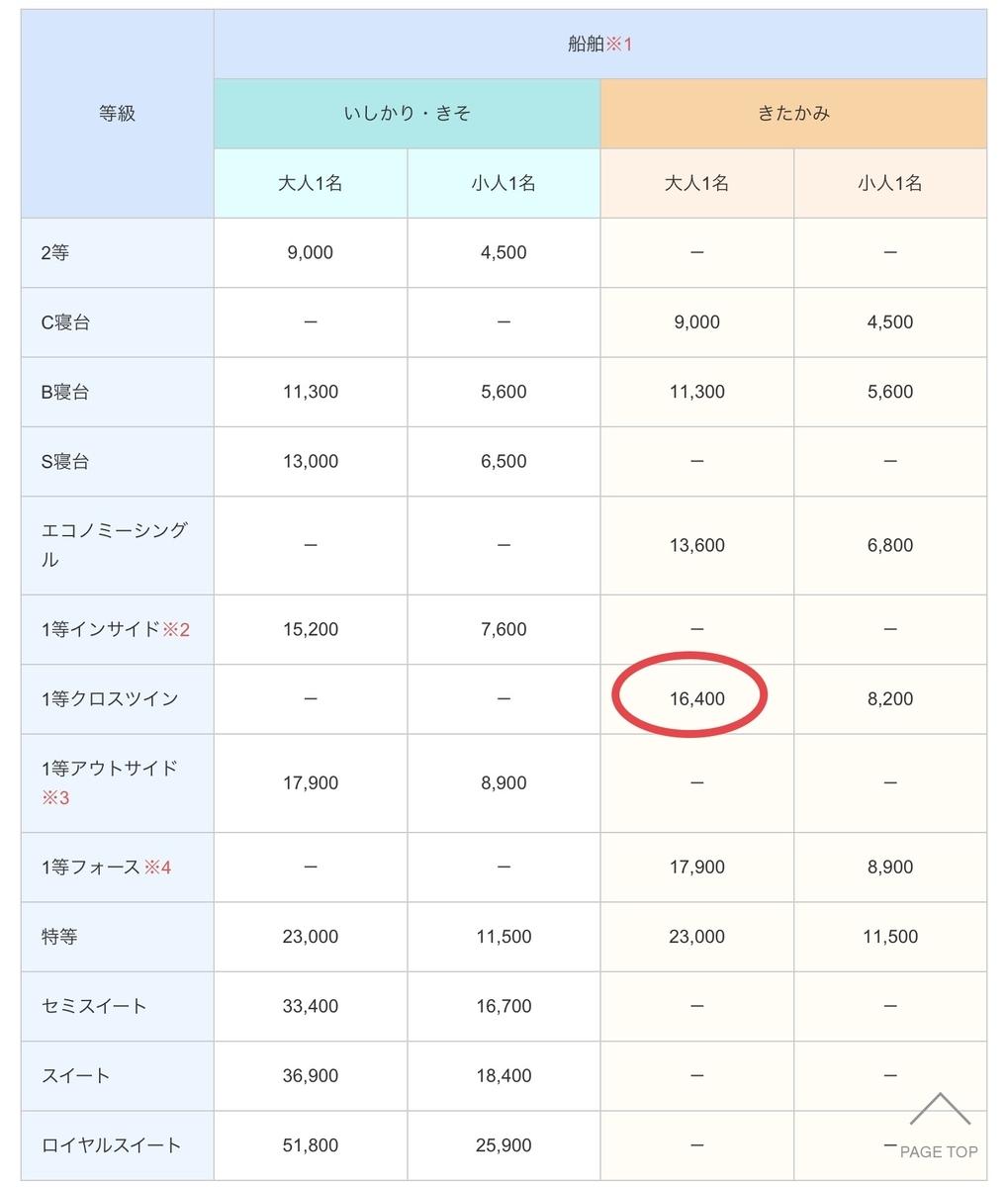 f:id:tokidokibike:20210122195913j:plain